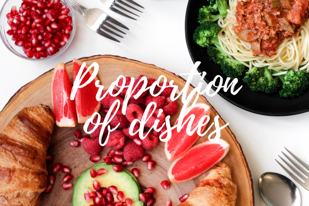 Proportion of dishes